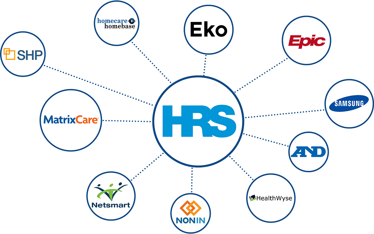 HRS Integration chart graphic