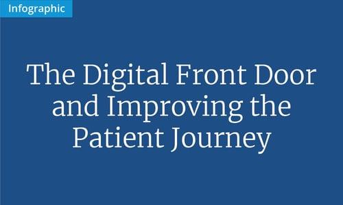 Digital Front Door and Improving Patient Journey