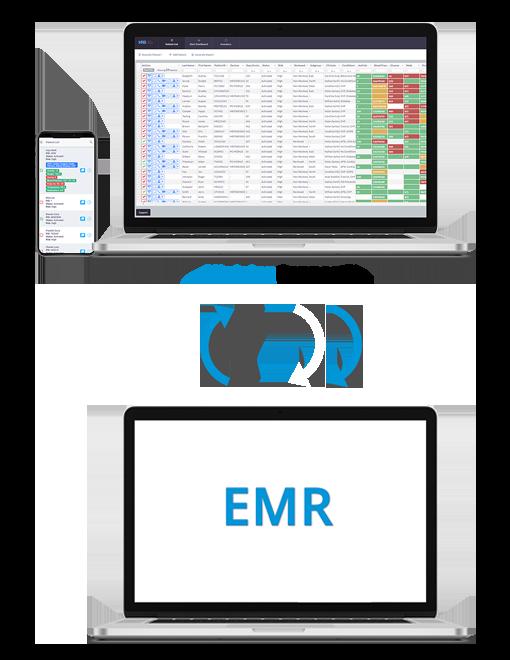 EMR Integration10