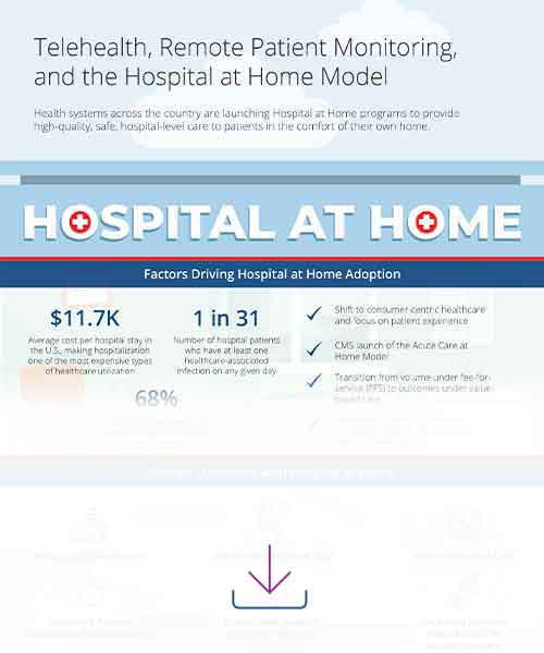 hospital-at-home-infographic-preview-1
