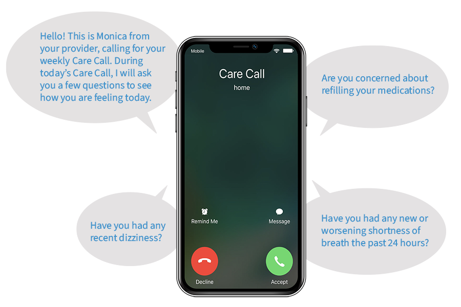 PatientConnect voice mobile device with sample provider questions
