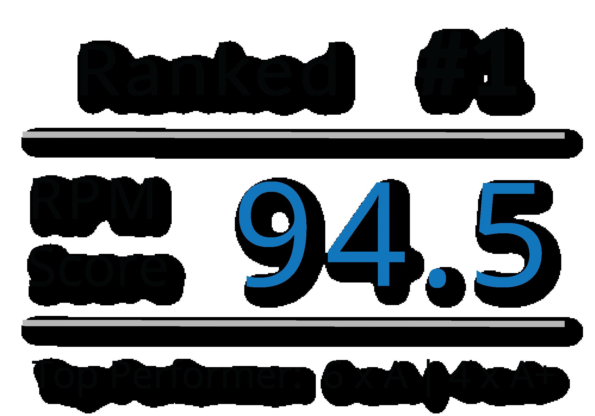 RPM Score Graphic v2