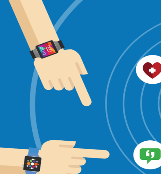 Remote Patient Monitoring wearable devices on patient wrist